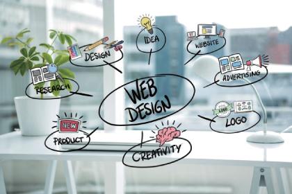 <p>クライアントにしっかり寄り添い課題解決へ導くベストパートナーでありたいと考えています。<br /> スマートフォンやタブレットが普及し、企業のマーケティング活動の主戦場は、デジタルに移りつつあります。<br /> 抱えている現状・課題、顧客が欲しい情報とブランド側が届けたい情報がマッチングしているかなどを明確化しWEB事業プランの策定をします。</p>
